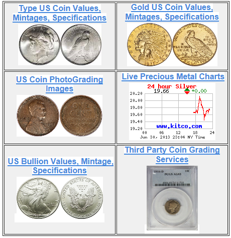 Home Coin Id Cleaning Coins Values Grading About Ch Forum Guides