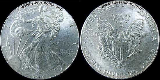 Counterfeit Silver Eagles - Identify Fake Copy SAEs - CoinHELP